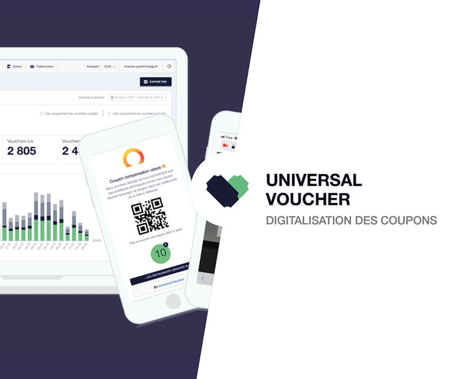 Digitalisation de coupons